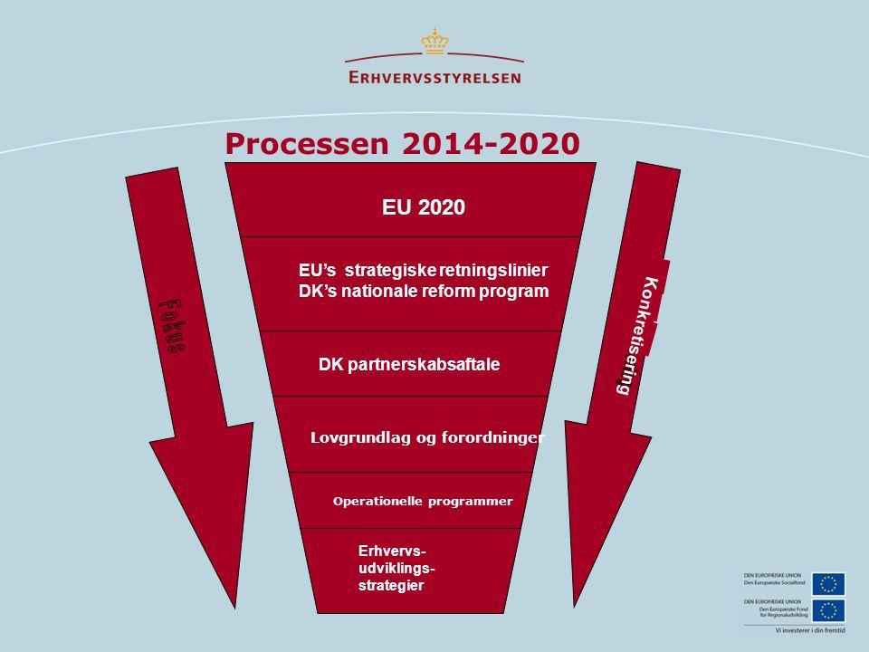 EU 2020 EU's strategiske retningslinier DK's nationale reform program DK partnerskabsaftale Erhvervs- udviklings- strategier Lovgrundlag og forordninger Operationelle programmer Konkretisering Processen 2014-2020