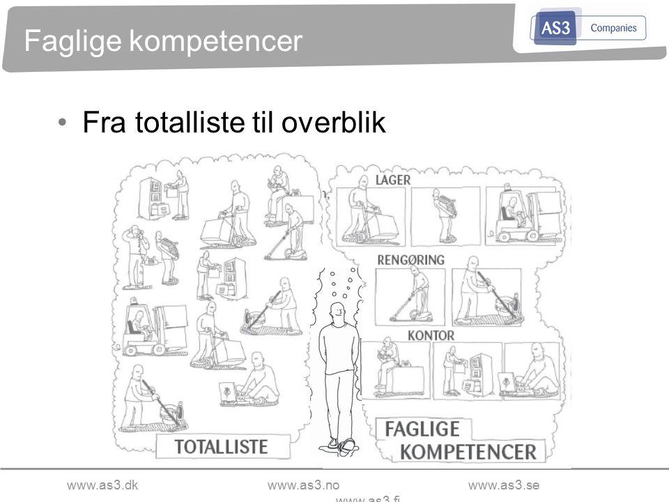 www.as3.dkwww.as3.nowww.as3.se www.as3.fi Faglige kompetencer Fra totalliste til overblik