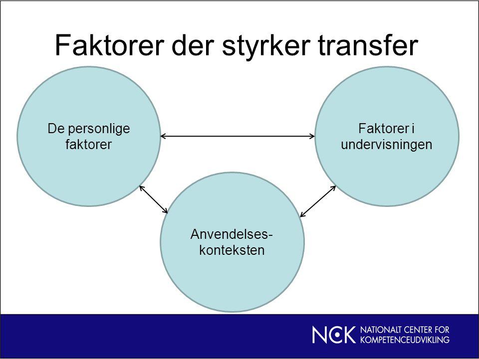 Faktorer der styrker transfer Faktorer i undervisningen Anvendelses- konteksten De personlige faktorer