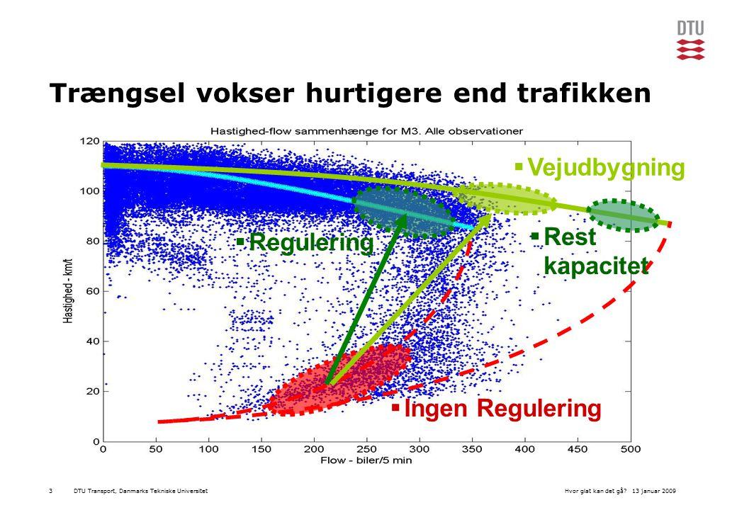 DTU Transport, Danmarks Tekniske Universitet13 januar 2009Hvor glat kan det gå 3 Trængsel vokser hurtigere end trafikken  Ingen Regulering  Regulering  Vejudbygning  Rest kapacitet