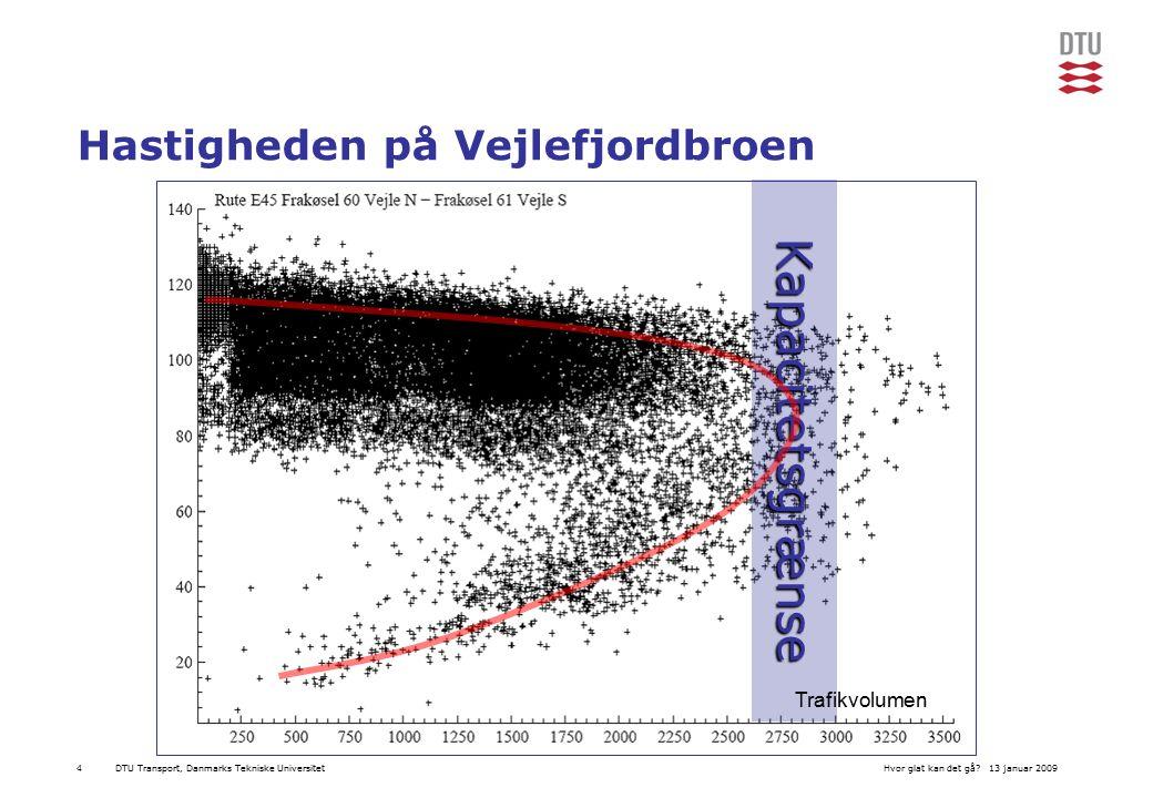 DTU Transport, Danmarks Tekniske Universitet13 januar 2009Hvor glat kan det gå 4 Hastigheden på Vejlefjordbroen Kapacitetsgrænse Trafikvolumen