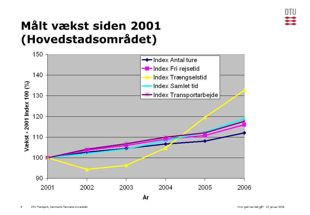 DTU Transport, Danmarks Tekniske Universitet13 januar 2009Hvor glat kan det gå 5 Målt vækst siden 2001 (Hovedstadsområdet)
