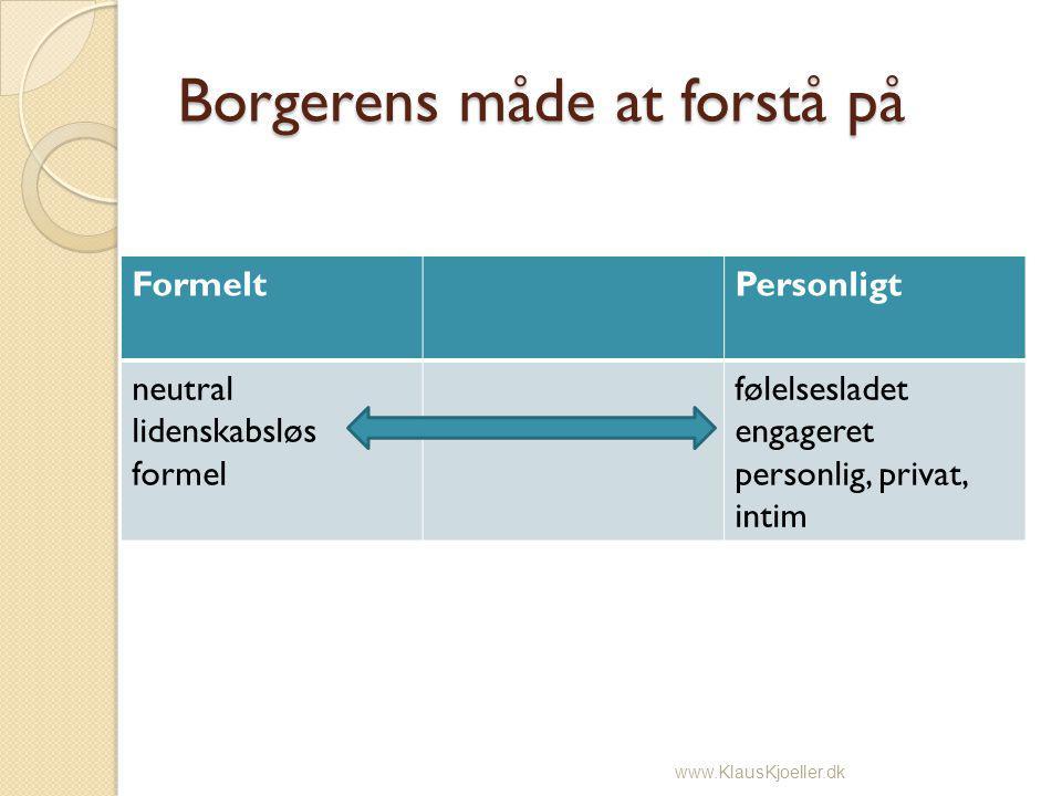 Borgerens måde at forstå på FormeltPersonligt neutral lidenskabsløs formel følelsesladet engageret personlig, privat, intim www.KlausKjoeller.dk