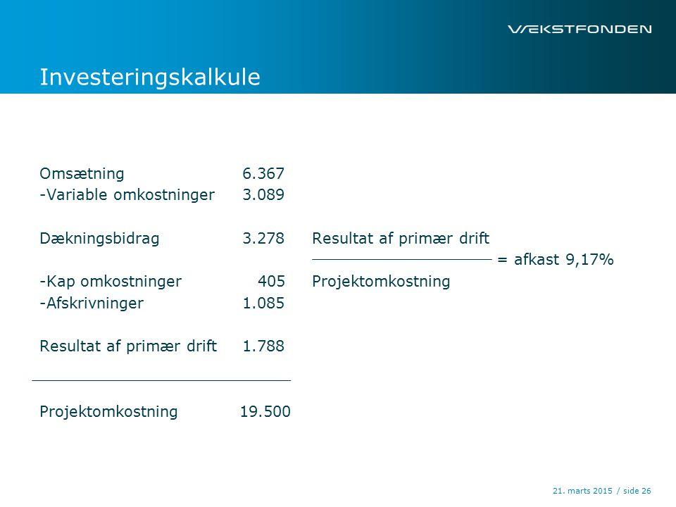 / side Investeringskalkule Omsætning6.367 -Variable omkostninger3.089 Dækningsbidrag3.278 -Kap omkostninger 405 -Afskrivninger1.085 Resultat af primær drift1.788 Projektomkostning 19.500 21.