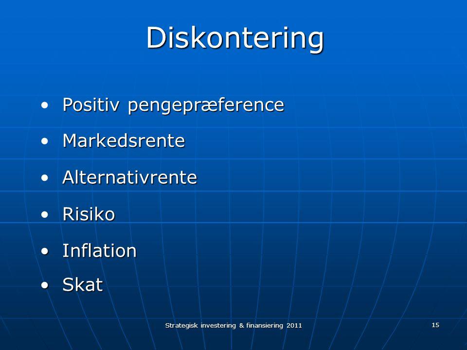 Strategisk investering & finansiering 2011 15 Positiv pengepræference Risiko Inflation Inflation Diskontering Skat Skat Markedsrente Alternativrente