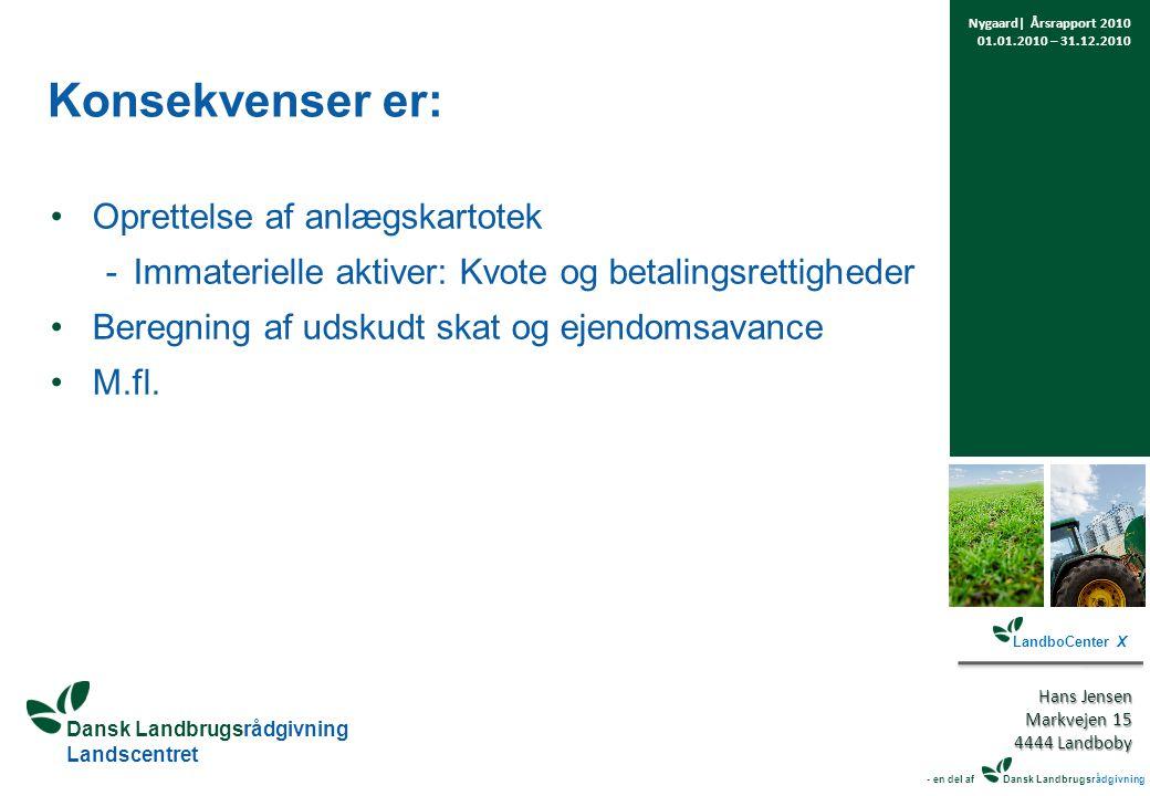 Dansk Landbrugsrådgivning Landscentret Konsekvenser er: Oprettelse af anlægskartotek -Immaterielle aktiver: Kvote og betalingsrettigheder Beregning af udskudt skat og ejendomsavance M.fl.