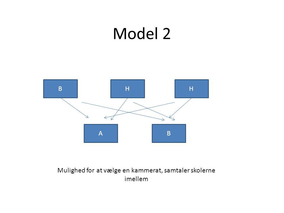 Model 2 BHH AB Mulighed for at vælge en kammerat, samtaler skolerne imellem