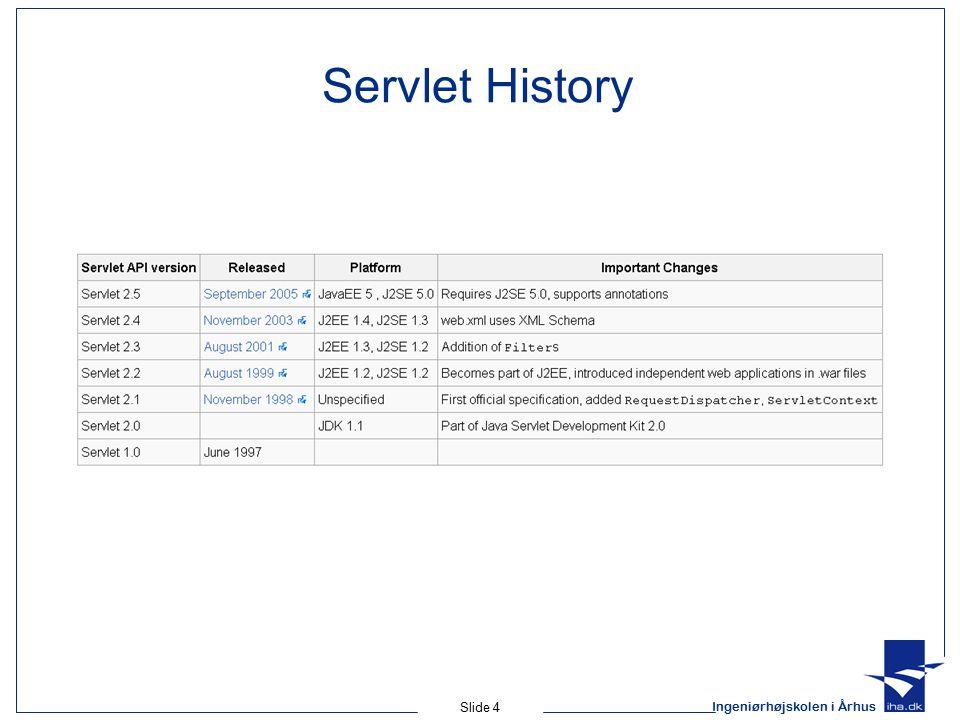 Ingeniørhøjskolen i Århus Slide 4 Servlet History