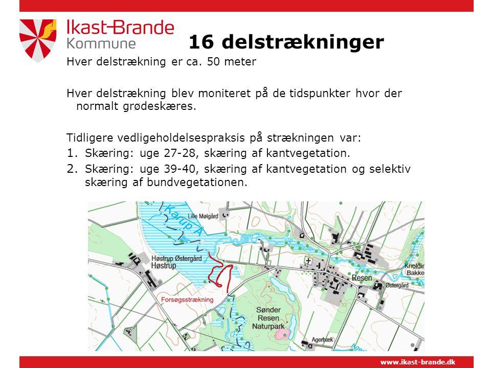 www.ikast-brande.dk 16 delstrækninger Hver delstrækning er ca.