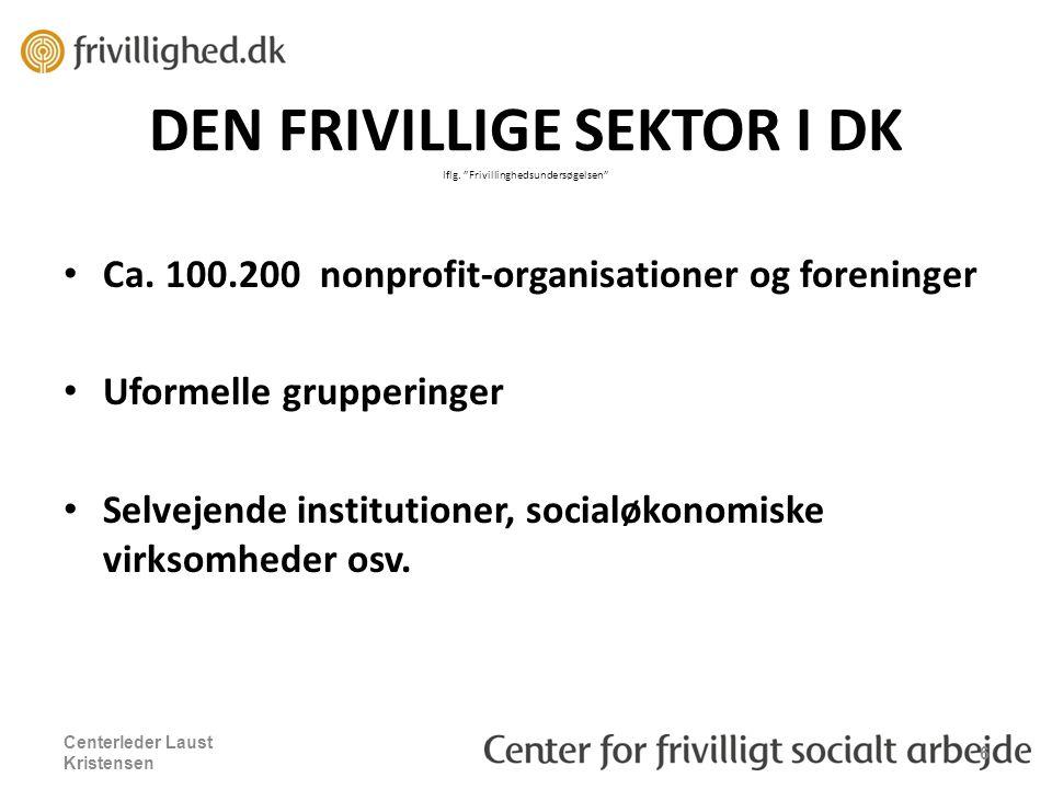 DEN FRIVILLIGE SEKTOR I DK Iflg. Frivillinghedsundersøgelsen Ca.