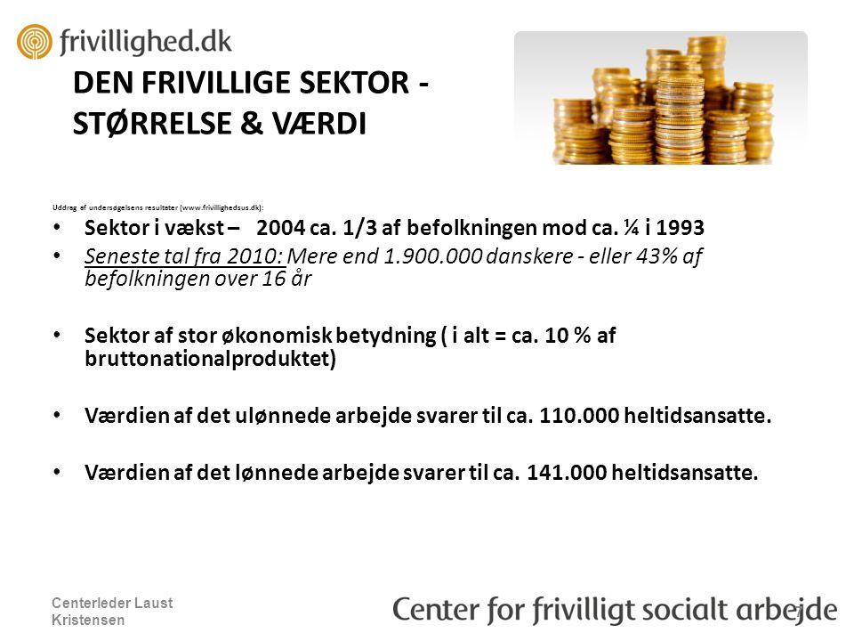 DEN FRIVILLIGE SEKTOR - STØRRELSE & VÆRDI Uddrag af undersøgelsens resultater (www.frivillighedsus.dk): Sektor i vækst – 2004 ca.