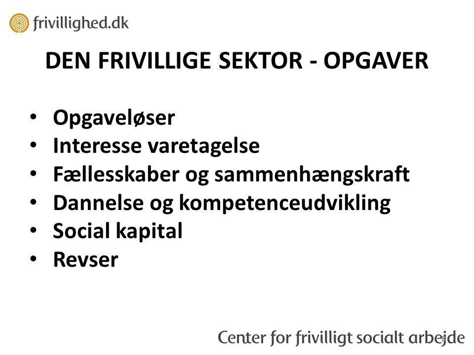 8 DEN FRIVILLIGE SEKTOR - OPGAVER Opgaveløser Interesse varetagelse Fællesskaber og sammenhængskraft Dannelse og kompetenceudvikling Social kapital Revser