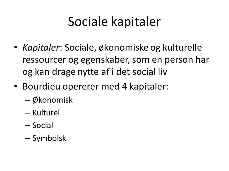 Sociale kapitaler Kapitaler: Sociale, økonomiske og kulturelle ressourcer og egenskaber, som en person har og kan drage nytte af i det social liv Bour
