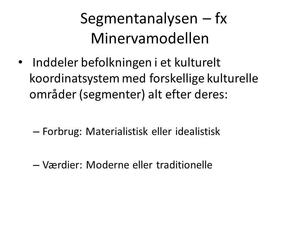 Segmentanalysen – fx Minervamodellen Inddeler befolkningen i et kulturelt koordinatsystem med forskellige kulturelle områder (segmenter) alt efter der