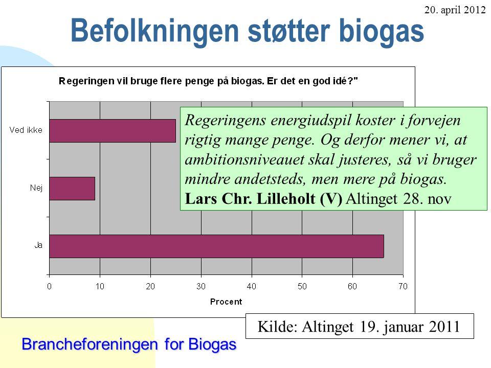 20. april 2012 Brancheforeningen for Biogas Befolkningen støtter biogas Kilde: Altinget 19.