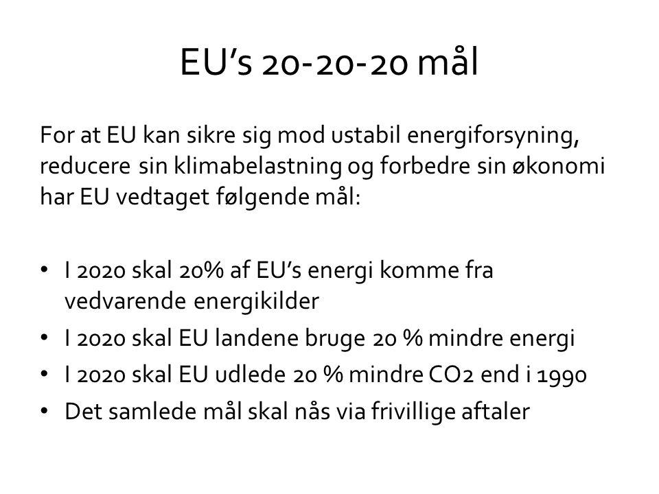 EU's 20-20-20 mål For at EU kan sikre sig mod ustabil energiforsyning, reducere sin klimabelastning og forbedre sin økonomi har EU vedtaget følgende mål: I 2020 skal 20% af EU's energi komme fra vedvarende energikilder I 2020 skal EU landene bruge 20 % mindre energi I 2020 skal EU udlede 20 % mindre CO2 end i 1990 Det samlede mål skal nås via frivillige aftaler