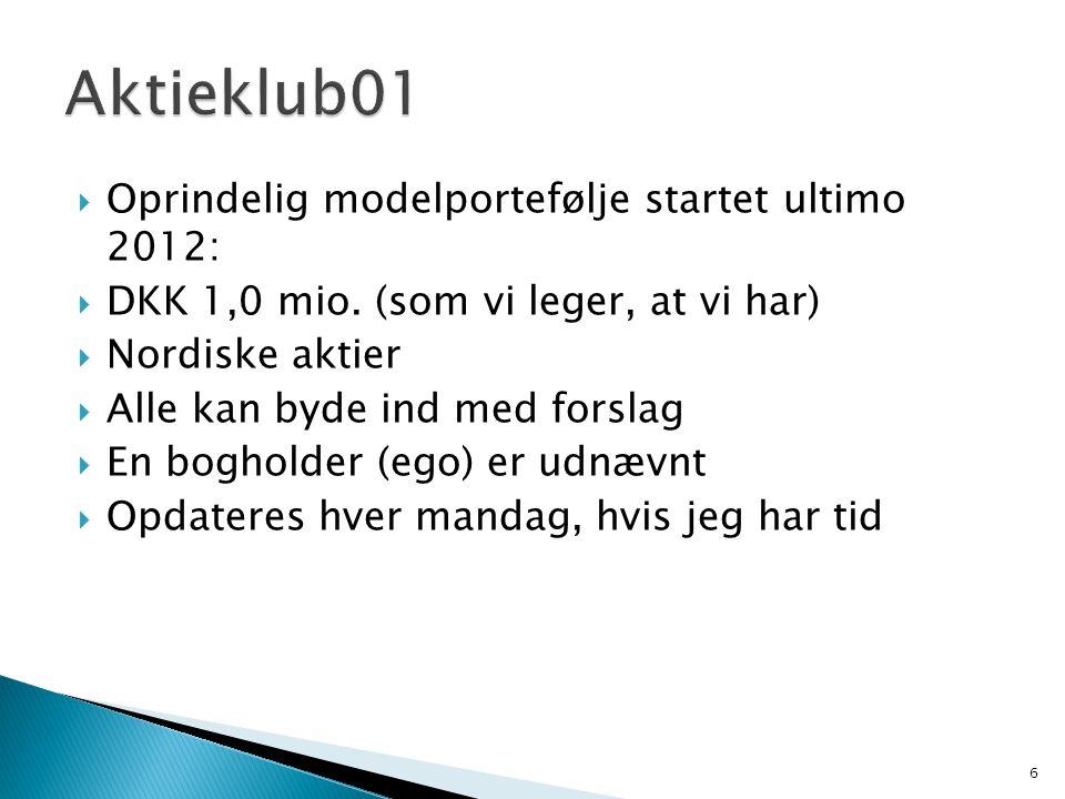  Oprindelig modelportefølje startet ultimo 2012:  DKK 1,0 mio.