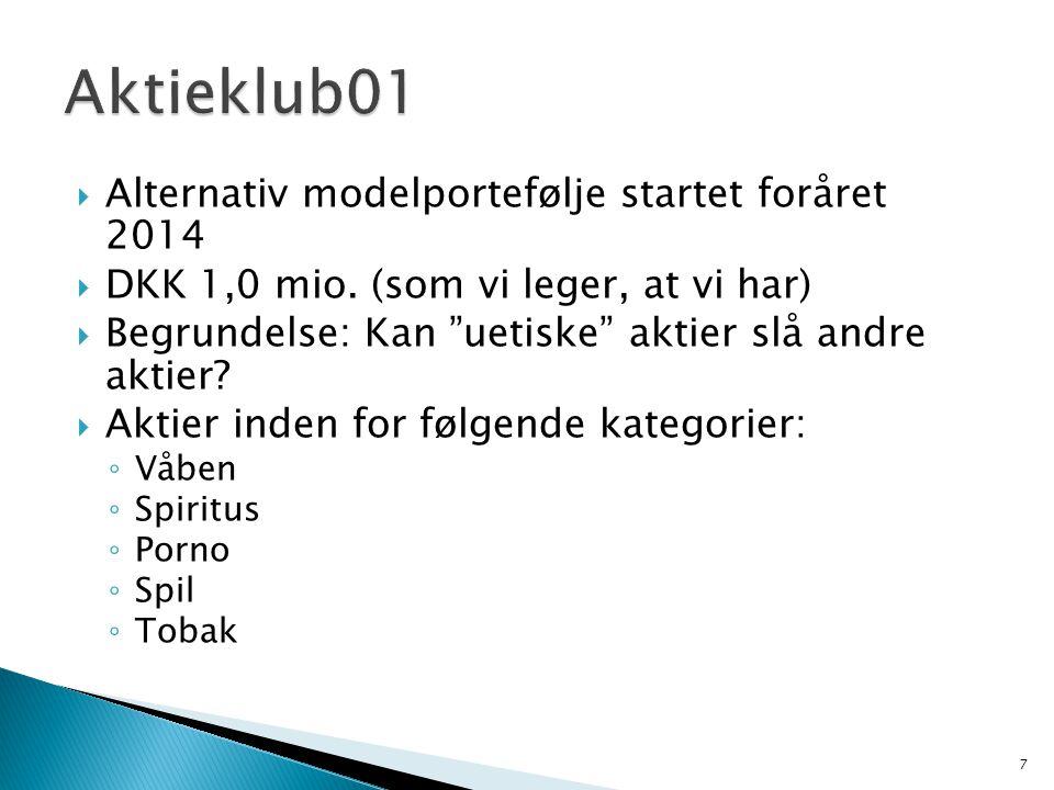  Alternativ modelportefølje startet foråret 2014  DKK 1,0 mio.