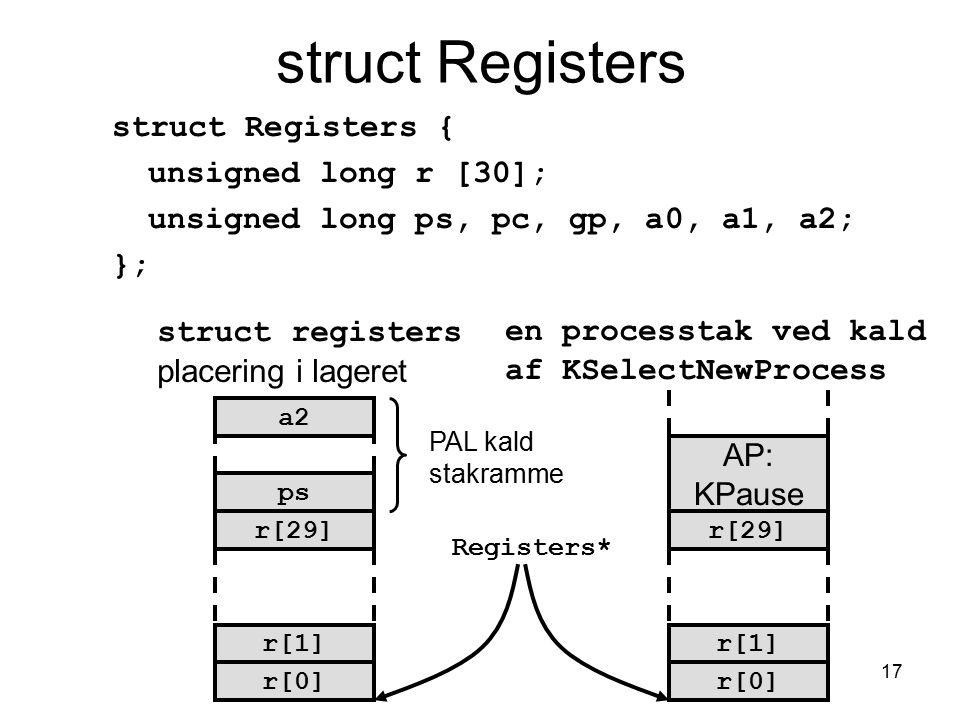 17 struct Registers struct Registers { unsigned long r [30]; unsigned long ps, pc, gp, a0, a1, a2; }; r[0] r[1] r[29] ps a2 struct registers placering i lageret r[0] r[1] r[29] AP: KPause en processtak ved kald af KSelectNewProcess PAL kald stakramme Registers*