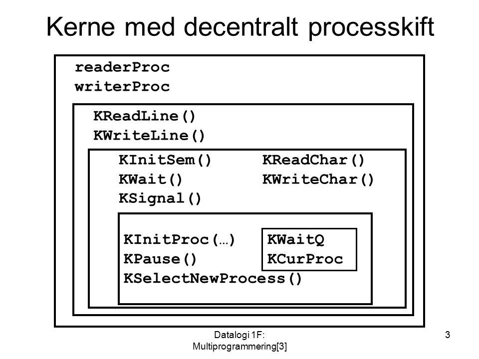 Datalogi 1F: Multiprogrammering[3] 3 Kerne med decentralt processkift KInitProc(…)KWaitQ KPause()KCurProc KSelectNewProcess() KInitSem()KReadChar() KWait()KWriteChar() KSignal() KReadLine() KWriteLine() readerProc writerProc