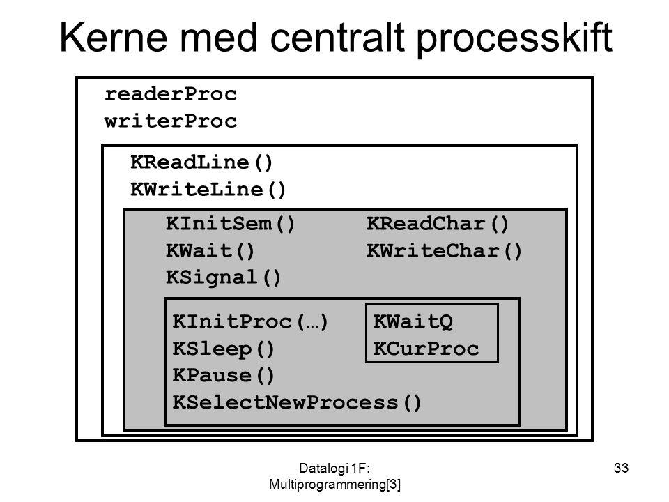 Datalogi 1F: Multiprogrammering[3] 33 Kerne med centralt processkift KInitProc(…)KWaitQ KSleep()KCurProc KPause() KSelectNewProcess() KInitSem()KReadChar() KWait()KWriteChar() KSignal() KReadLine() KWriteLine() readerProc writerProc