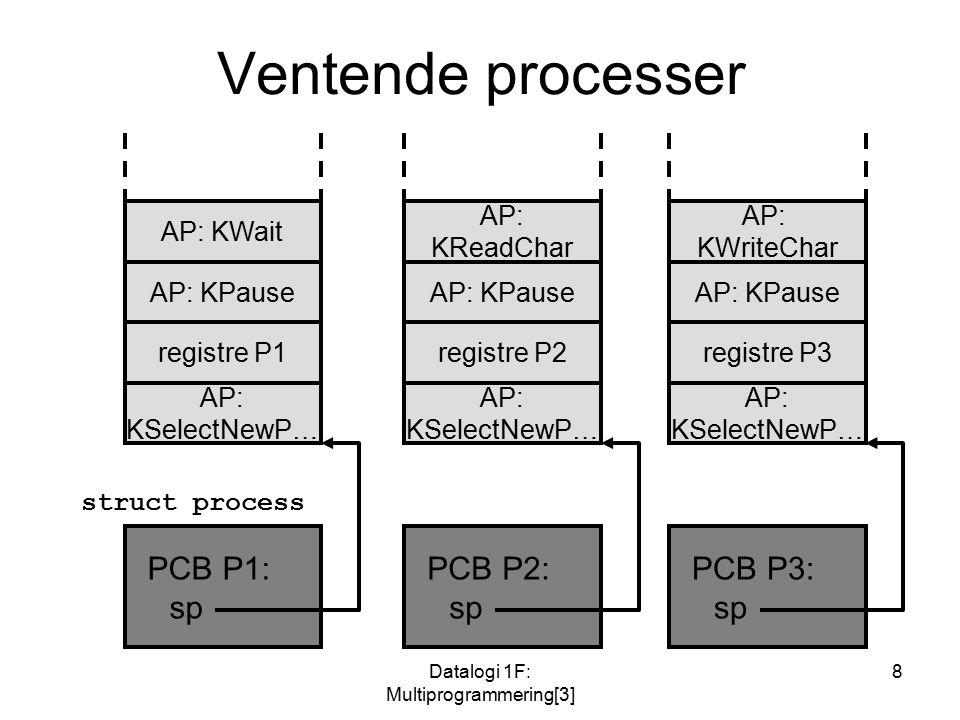 Datalogi 1F: Multiprogrammering[3] 8 Ventende processer AP: KPause registre P1 AP: KWait AP: KPause registre P2 AP: KReadChar AP: KPause registre P3 AP: KWriteChar PCB P1: sp PCB P2: sp PCB P3: sp struct process AP: KSelectNewP… AP: KSelectNewP… AP: KSelectNewP…