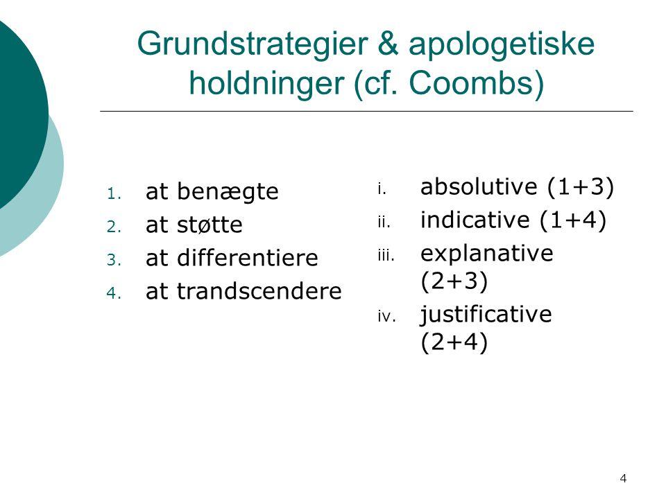 4 Grundstrategier & apologetiske holdninger (cf. Coombs) 1.