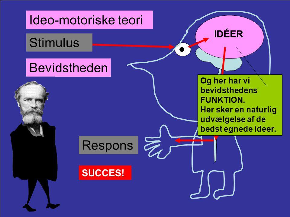 Stimulus OplevelsenBevidstheden IDÉER Ideo-motoriske teori Respons INSTINKT INDLÆRT I Amerika er det resultatet, der tæller!