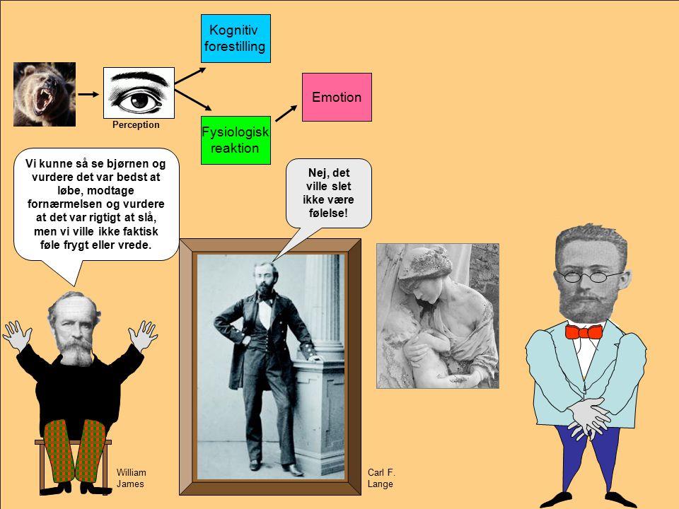 Carl F. Lange Emotion Kognitiv forestilling Fysiologisk reaktion Emotion Perception Præcis.