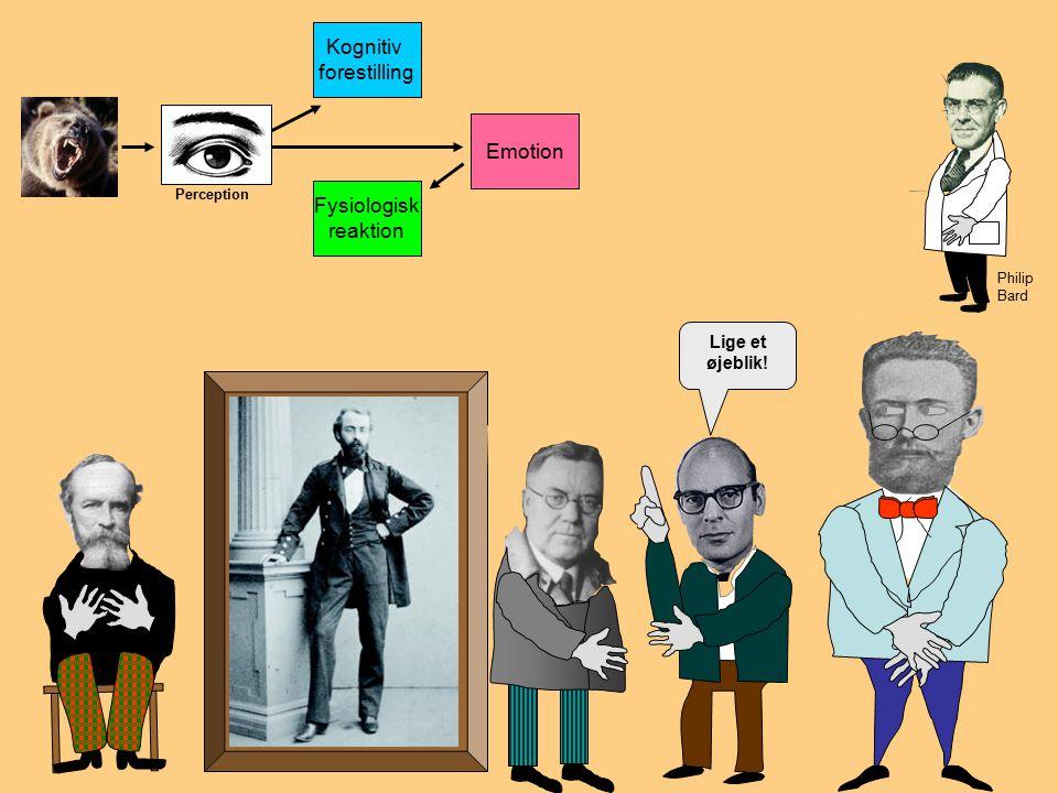 Emotion Kognitiv forestilling Fysiologisk reaktion Emotion Perception Det har jeg og Philip Bard fundet ud af.