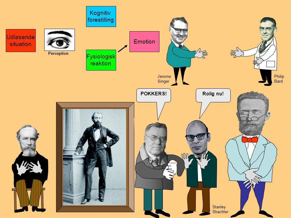 Emotion Kognitiv forestilling Emotion Philip Bard Faktisk kan man godt komme til følelsen direkte fra fysiologien, hvis man f.