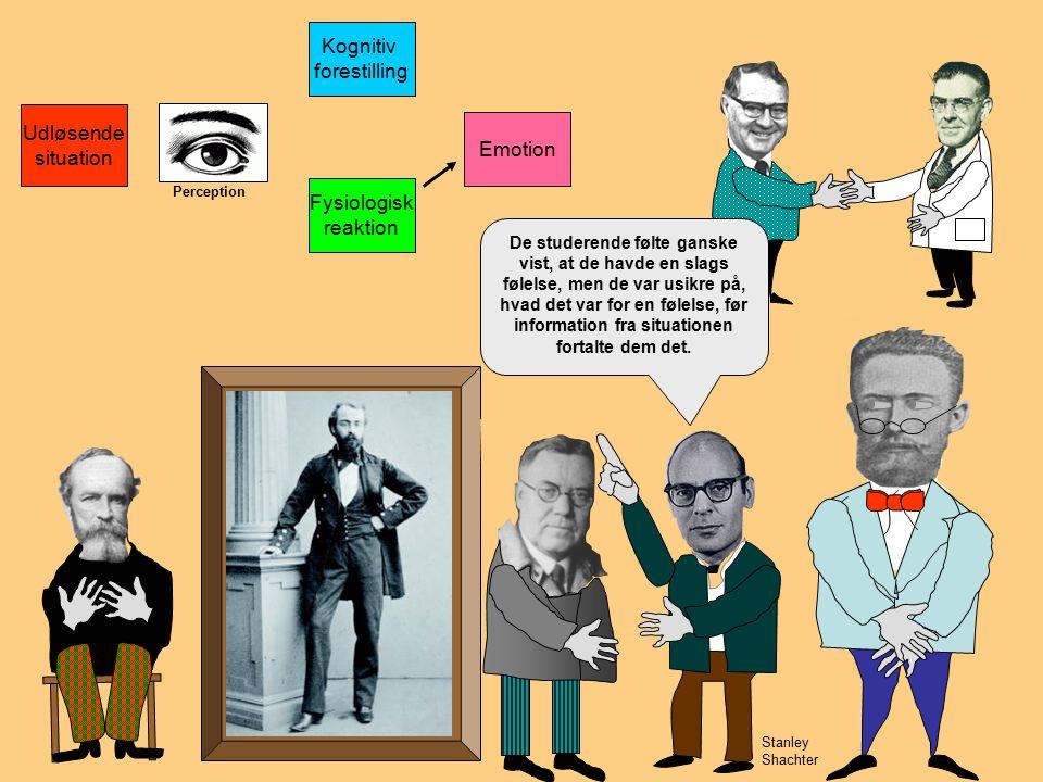 Emotion Kognitiv forestilling Emotion Philip Bard Udløsende situation Fysiologisk reaktion Rolig nu!POKKERS.