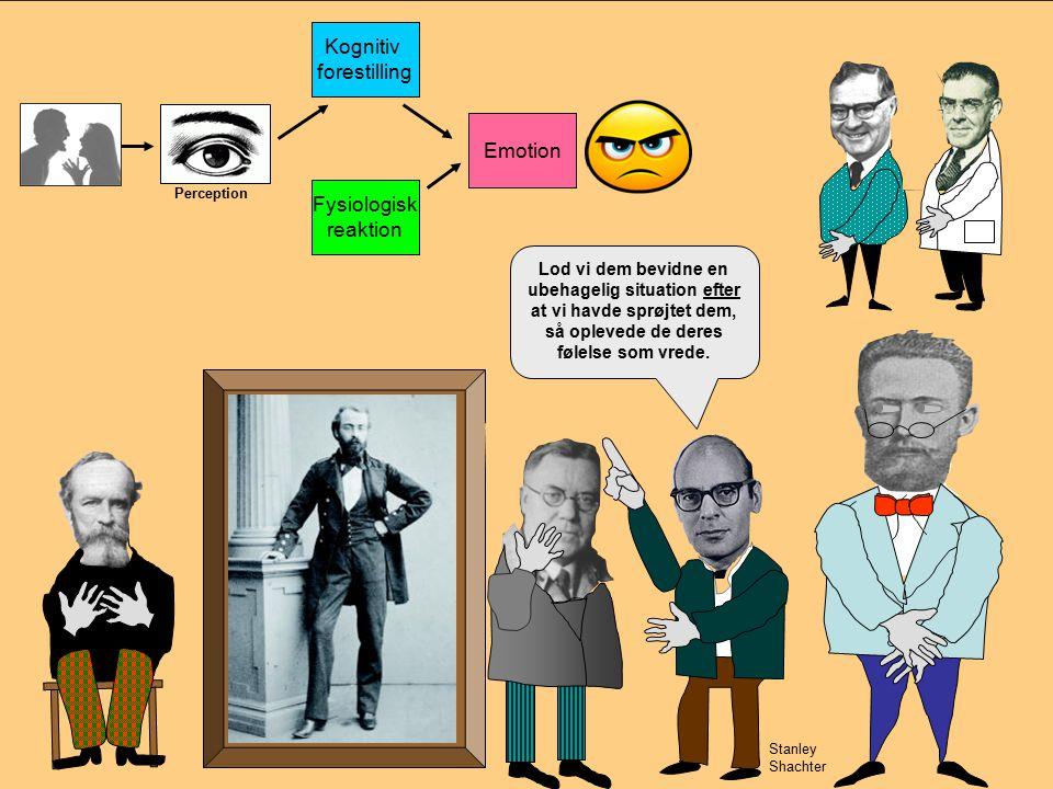 Emotion Kognitiv forestilling Emotion Udløsende situation Fysiologisk reaktion Jerome Singer En kognitiv signatur var altså nødvendig for at det skulle føles rigtigt.