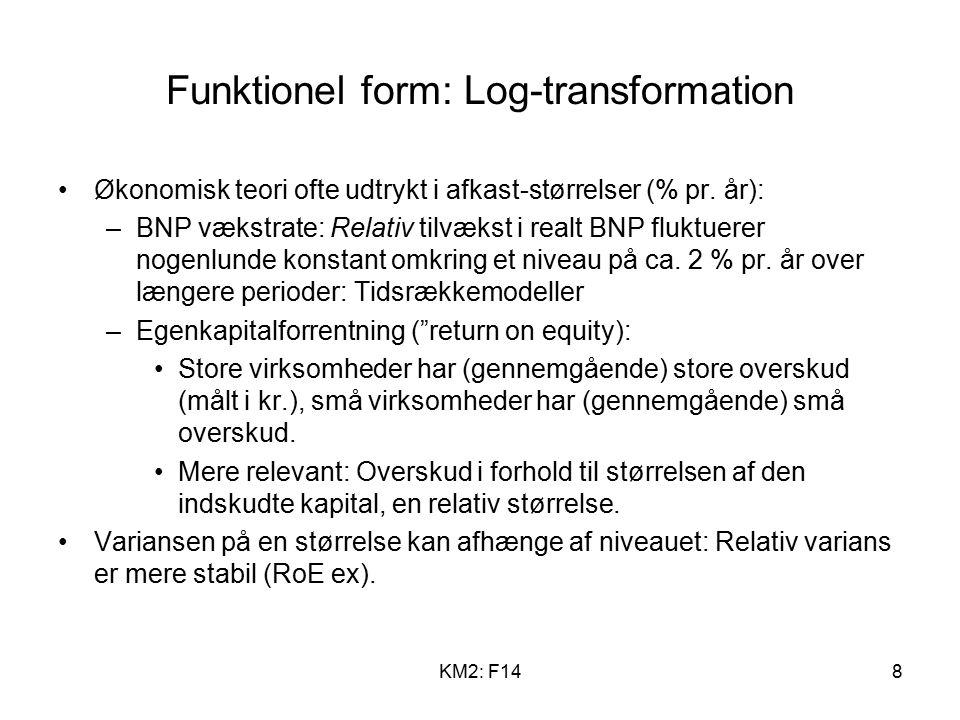 KM2: F148 Funktionel form: Log-transformation Økonomisk teori ofte udtrykt i afkast-størrelser (% pr.