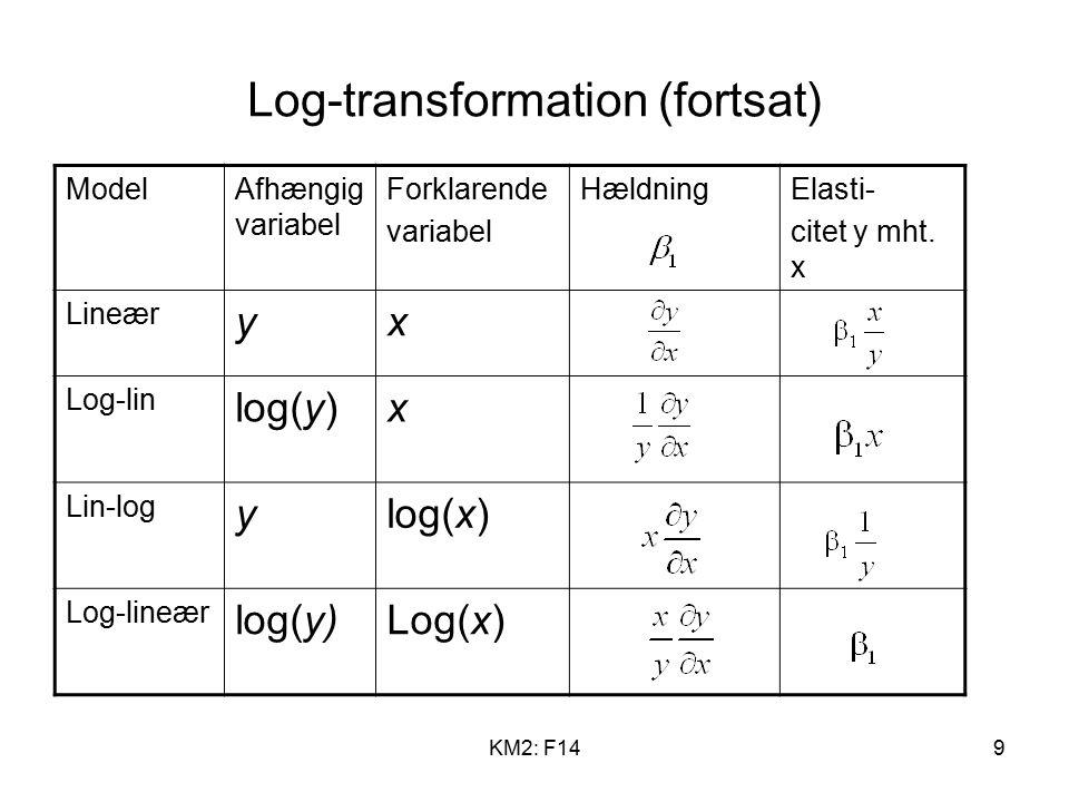 KM2: F149 Log-transformation (fortsat) ModelAfhængig variabel Forklarende variabel HældningElasti- citet y mht.