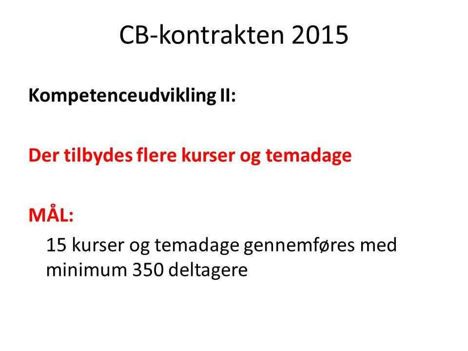 CB-kontrakten 2015 Kompetenceudvikling II: Der tilbydes flere kurser og temadage MÅL: 15 kurser og temadage gennemføres med minimum 350 deltagere