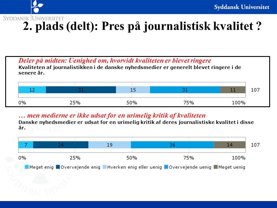 Deler på midten: Uenighed om, hvorvidt kvaliteten er blevet ringere Kvaliteten af journalistikken i de danske nyhedsmedier er generelt blevet ringere i de senere år.