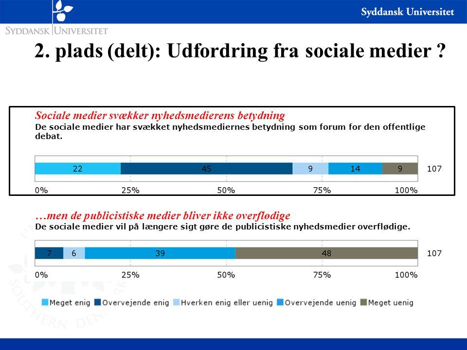 Sociale medier svækker nyhedsmedierens betydning De sociale medier har svækket nyhedsmediernes betydning som forum for den offentlige debat.