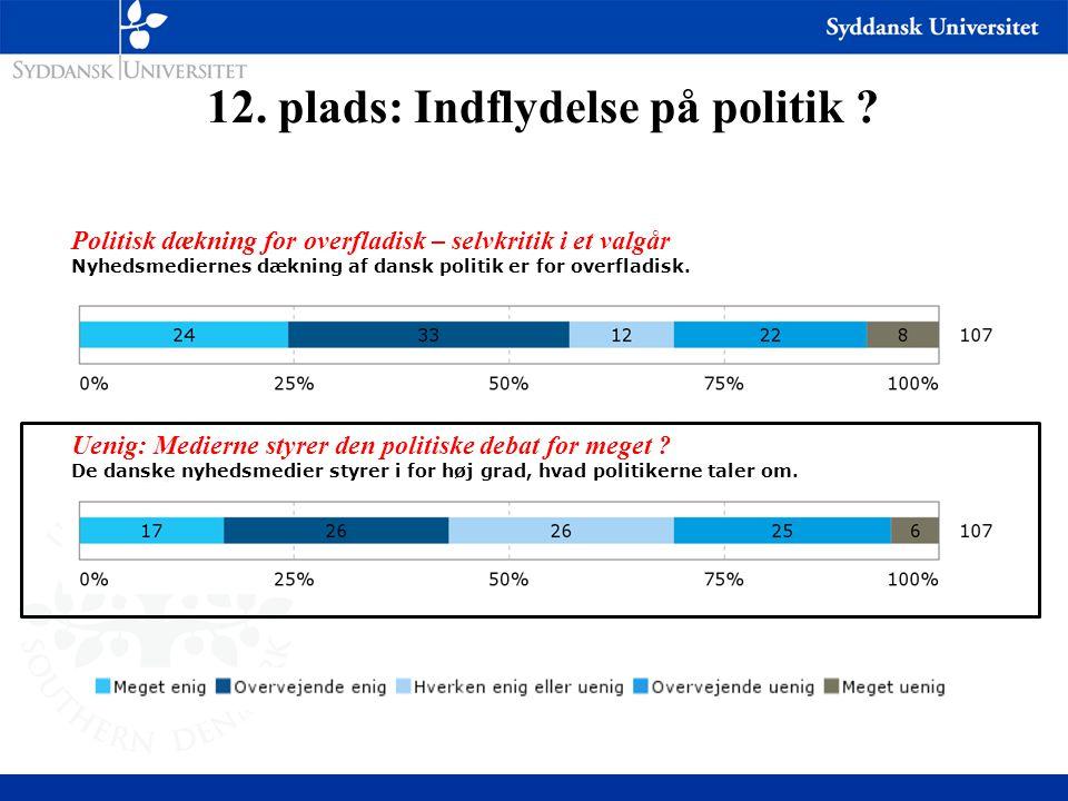 Politisk dækning for overfladisk – selvkritik i et valgår Nyhedsmediernes dækning af dansk politik er for overfladisk.