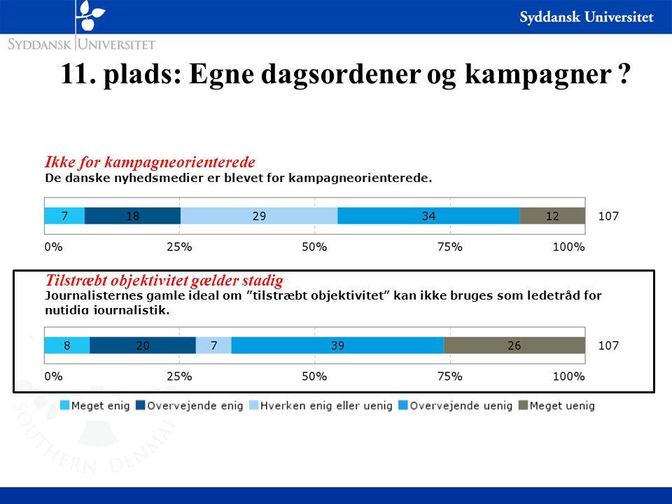 Ikke for kampagneorienterede De danske nyhedsmedier er blevet for kampagneorienterede.