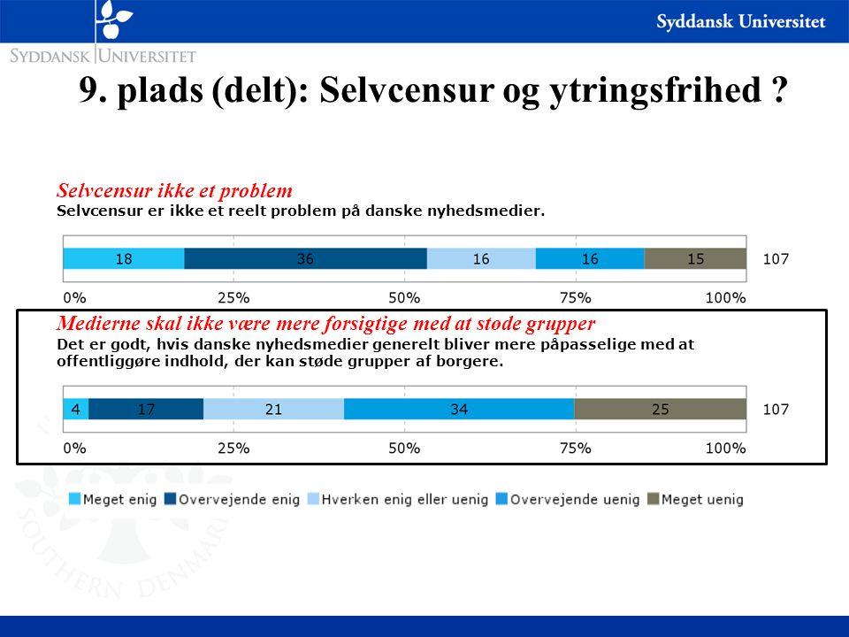 Selvcensur ikke et problem Selvcensur er ikke et reelt problem på danske nyhedsmedier.