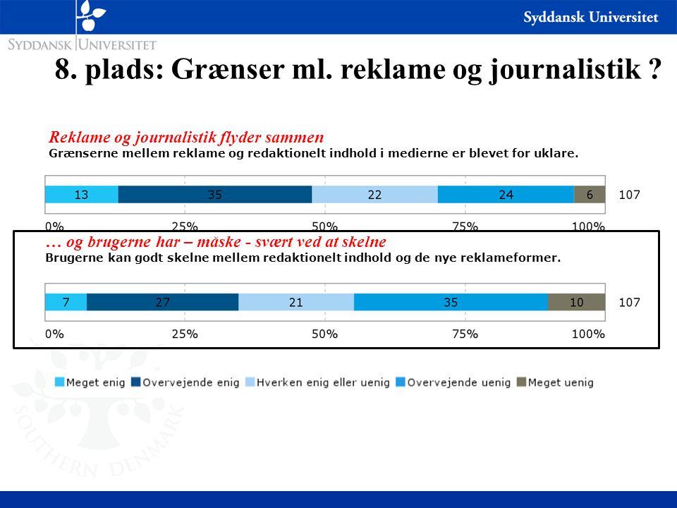 8. plads: Grænser ml. reklame og journalistik .