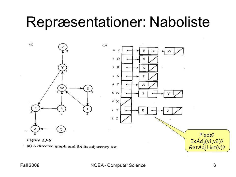 Fall 2008NOEA - Computer Science6 Repræsentationer: Naboliste Plads IsAdj(v1,v2) GetAdjList(v)