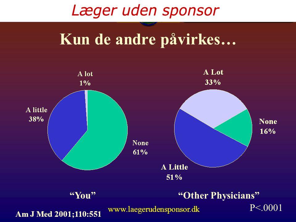 www.laegerudensponsor.dk Kun de andre påvirkes… Am J Med 2001;110:551 P<.0001 You Other Physicians