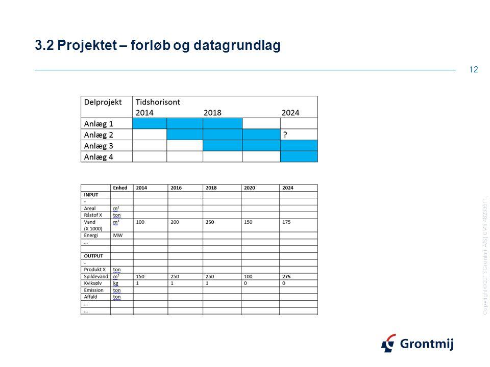 Copyright © 2013 Grontmij A/S | CVR 48233511 3.2 Projektet – forløb og datagrundlag 12