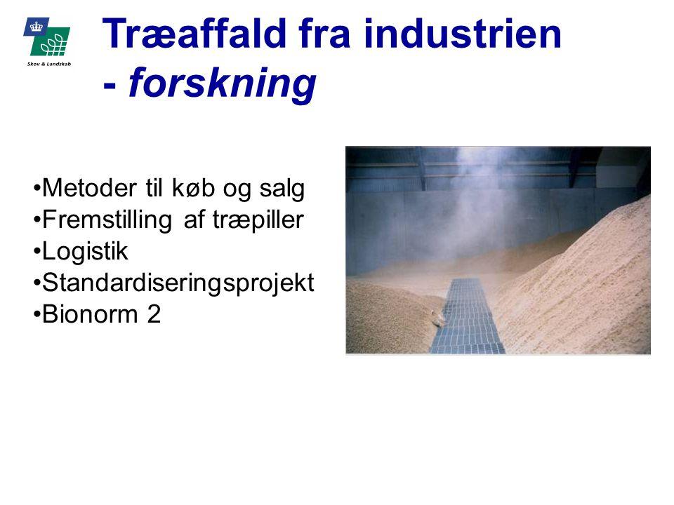 Metoder til køb og salg Fremstilling af træpiller Logistik Standardiseringsprojekt Bionorm 2 Træaffald fra industrien - forskning