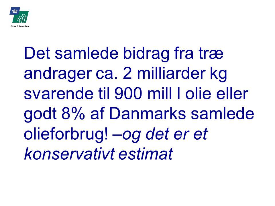 Det samlede bidrag fra træ andrager ca.