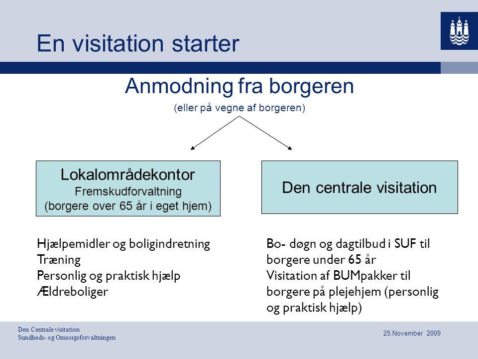 Den Centrale visitation Sundheds- og Omsorgsforvaltningen 25.November 2009 Sagsbehandling Visitator indhenter oplysninger i sagen.