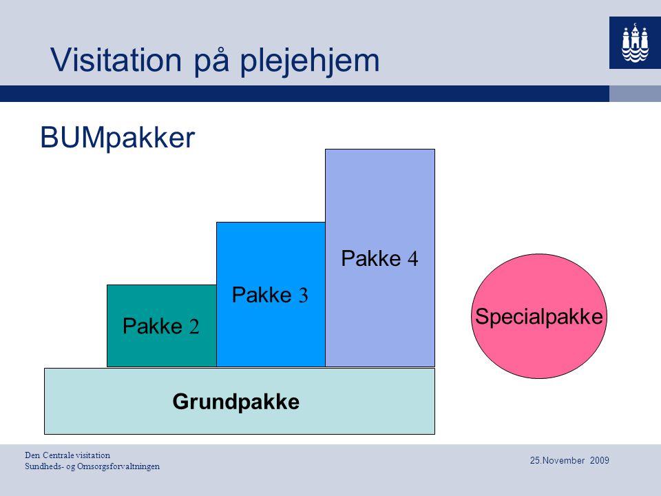 Den Centrale visitation Sundheds- og Omsorgsforvaltningen 25.November 2009 Visitation på plejehjem BUMpakker Grundpakke Pakke 2 Pakke 3 Pakke 4 Specia