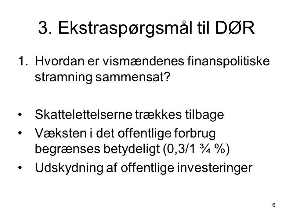 6 3. Ekstraspørgsmål til DØR 1.Hvordan er vismændenes finanspolitiske stramning sammensat.